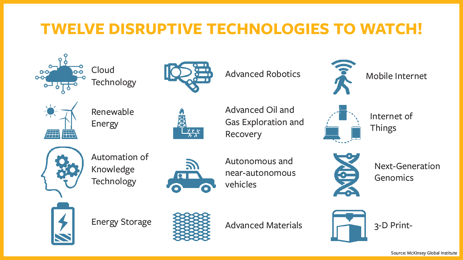 Twelve Disruptive Technologies to Watch - McKinsey.png